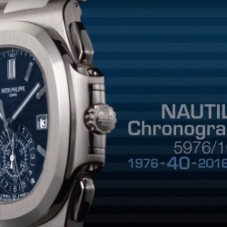 MyWatchsite – Nautilus' 40th anniversary by Patek Philippe